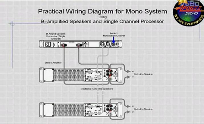 《全球音频处理器教程》2-APOGEE DLC24使用手冊